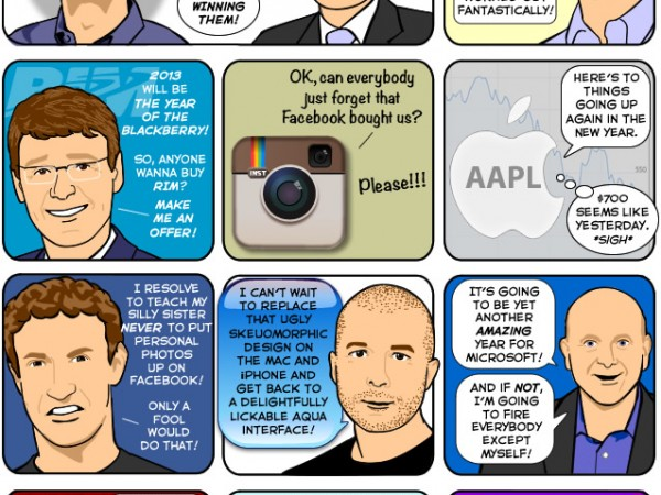 2013 New Year 's Resolutions (Comic)