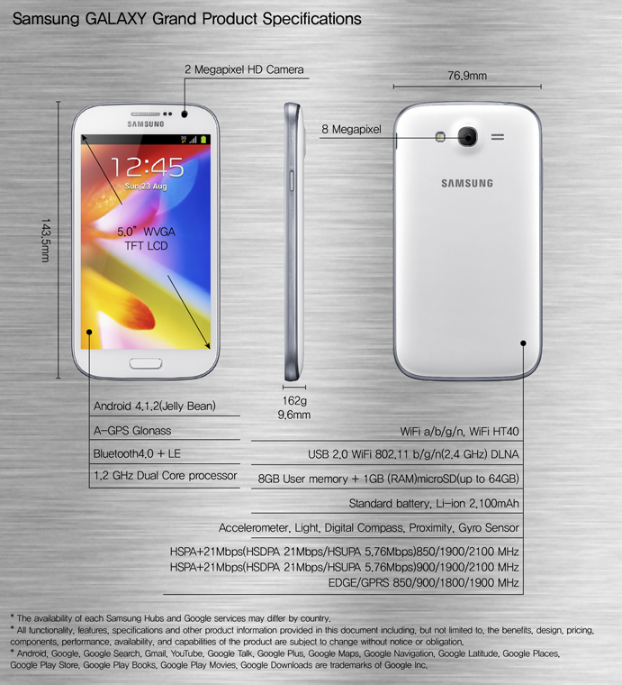 Samsung Galaxy Grand Specification