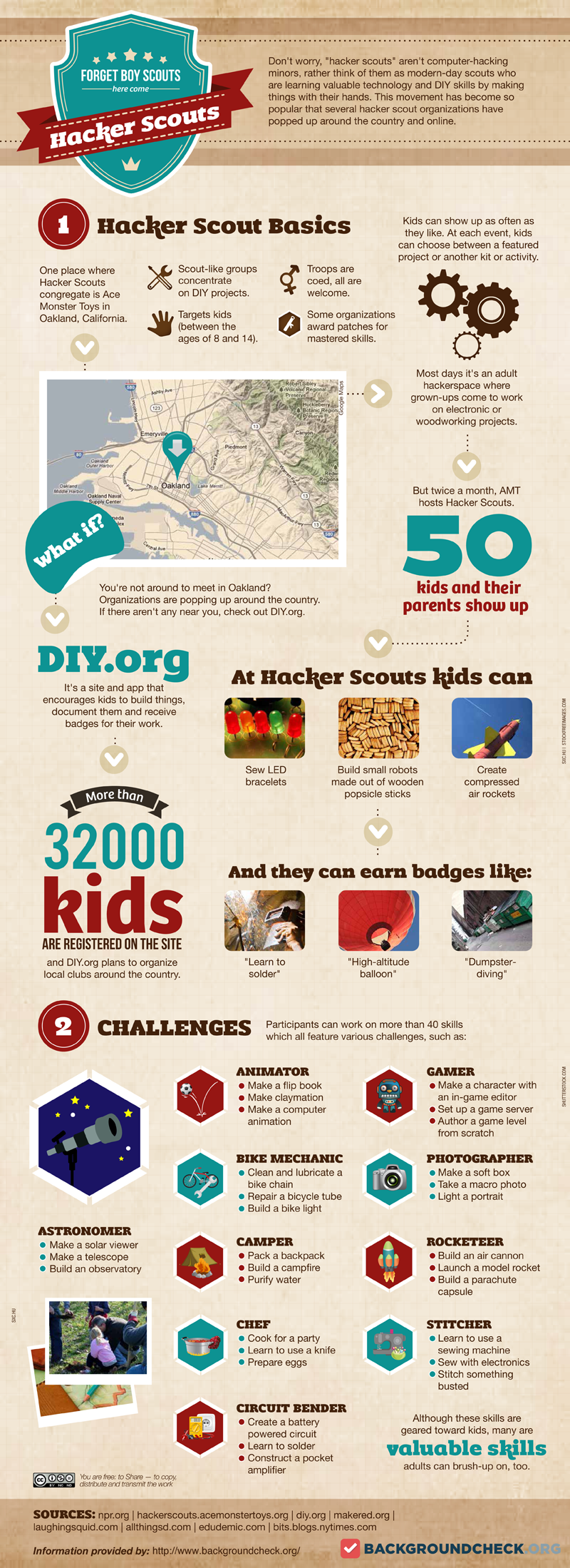 Forget Boy Scouts, Here Come Hacker Scouts (Infographic); Source: BackgroundCheck.org