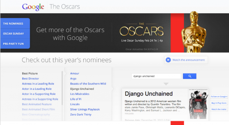 Google Oscar Destination Website