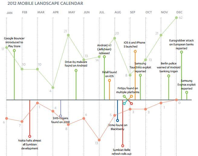 2012 Mobile Landscape Calendar