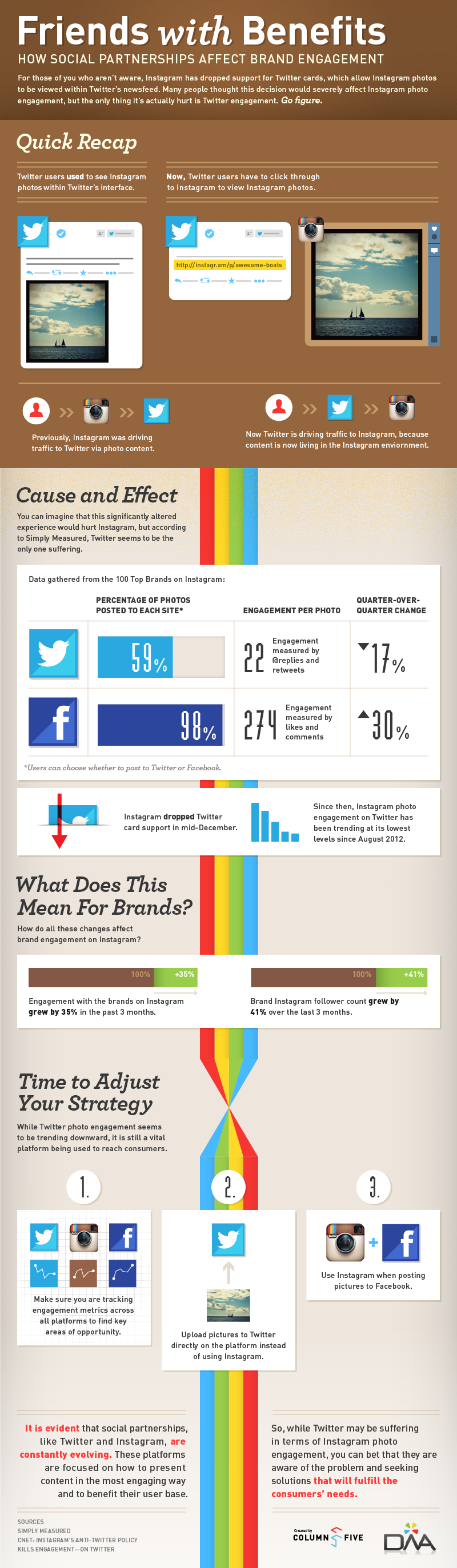 Friends With Benefits - How Social Partnerships Affect Brand Engagement