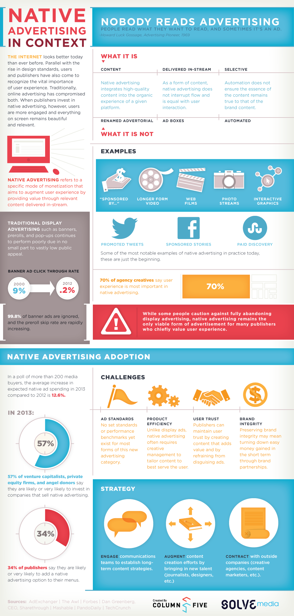 Native Advertising In Context (Infographic)