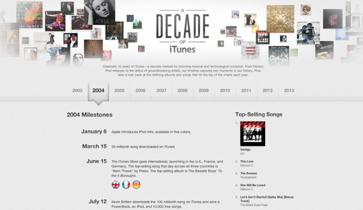 Apple-Decade-Of-iTunes