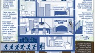 If Facebook Made A Real Facebook Home - Our Hacker Home (Comic)