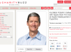 CharityBuzz-Coffee-With-Tim-Cook