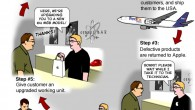 How Apple Can Bring Back All That Overseas Money (Comic)