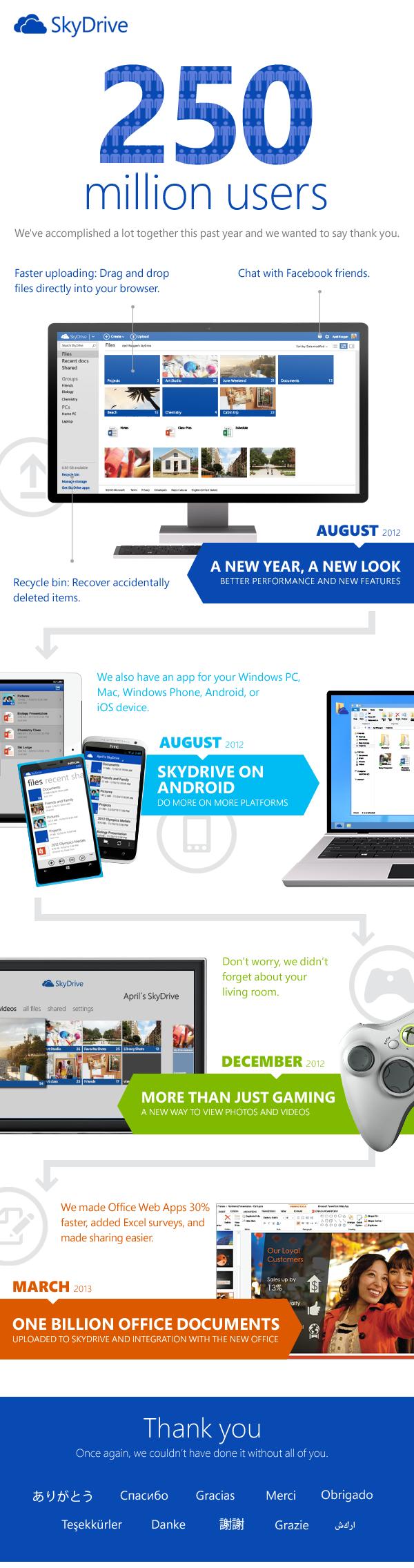 SkyDrive-Anniversary