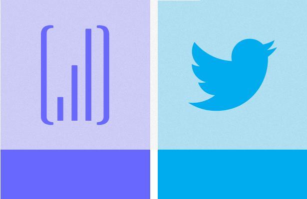 Twitter-Lucky-Sort