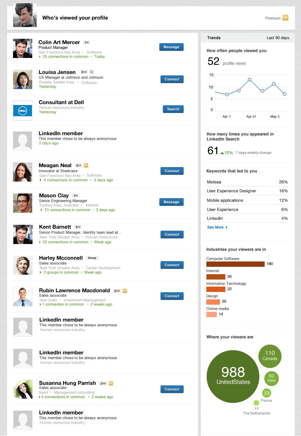 LinkedIn-Premium-Members