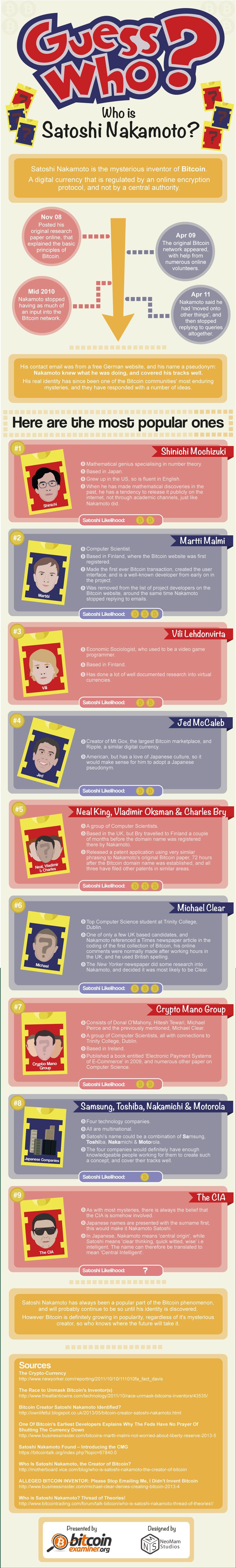 Who is Satoshi Nakamoto? (Infographic)