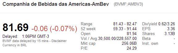 Google-Finance-Brazil