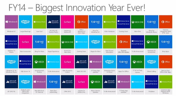 Microsoft_FY14_innovation_plans