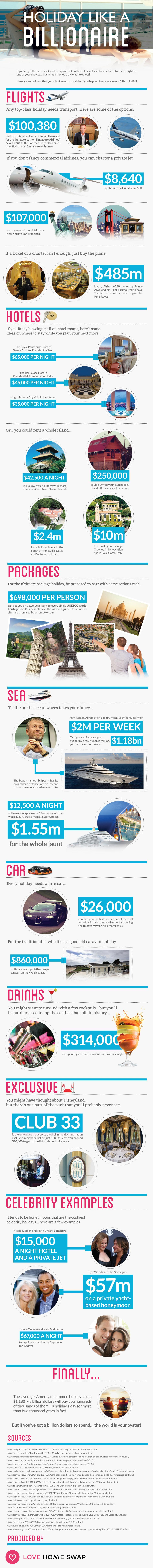 Holiday Like A Billionaire (Infographic)