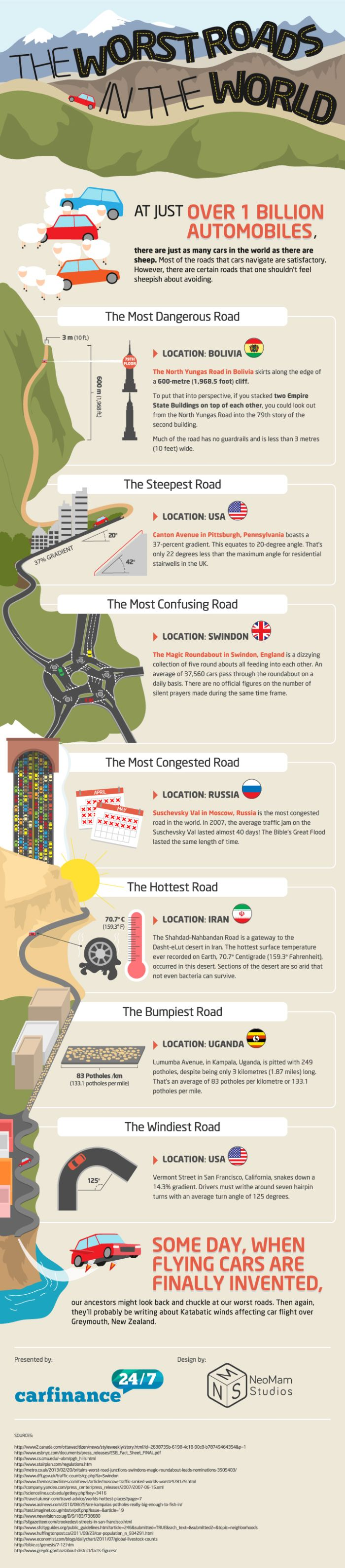 The Worst Roads In The World (Infographic)