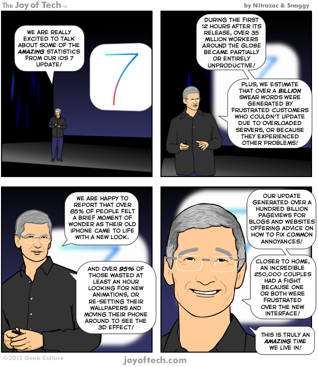 Amazing Statistics From Our iOS7 Update! (Comic)