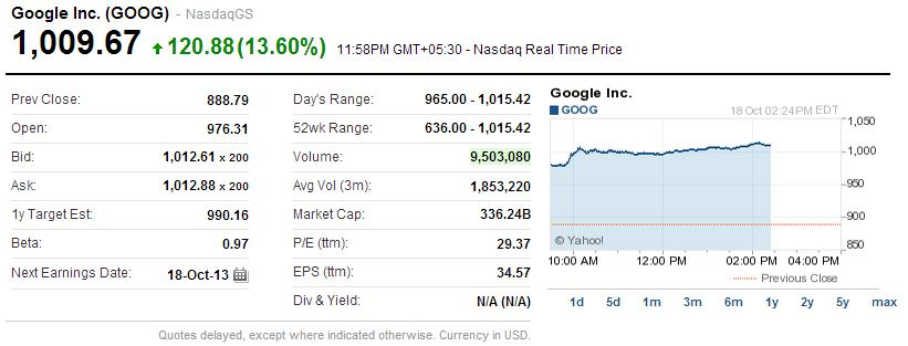 Google-Stock-Price