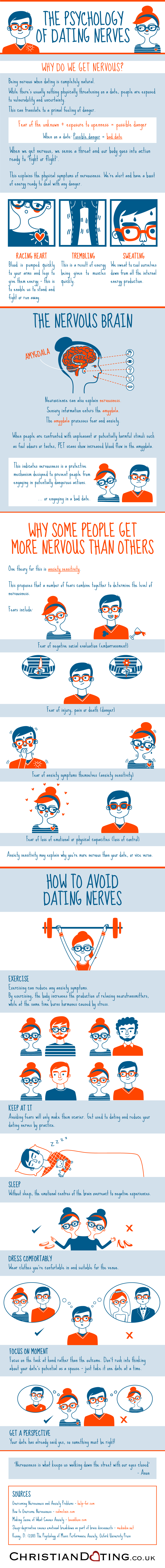 The_Psychology_of_Dating_Nerves