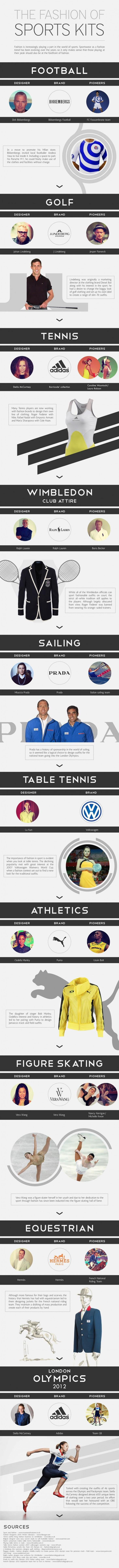 the-fashion-of-sports-kits-infographic