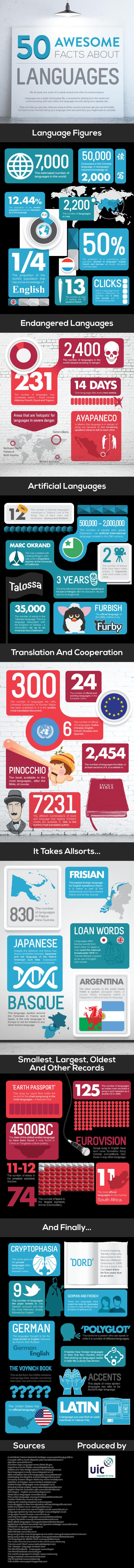 50-awesoem-facts-about-languages-infographic