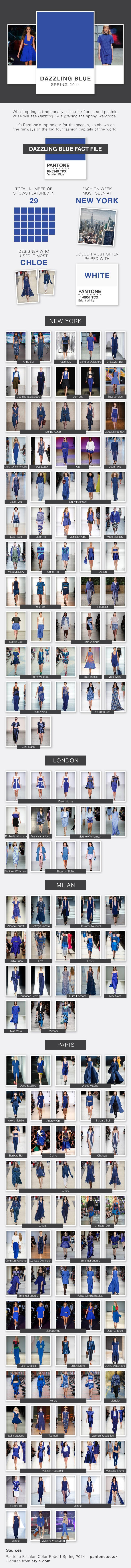 Dazzling Blue  The Pantone Color For Spring 2014 On The Runways (Infographic)