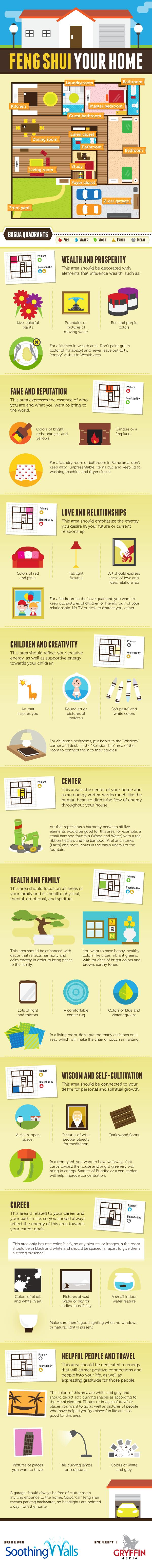 FengShui-SoothingWalls Infographic