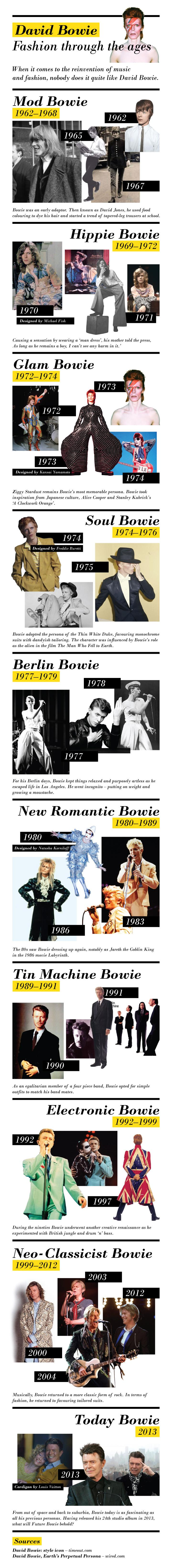 david-bowie-fashion-through-the-ages-2