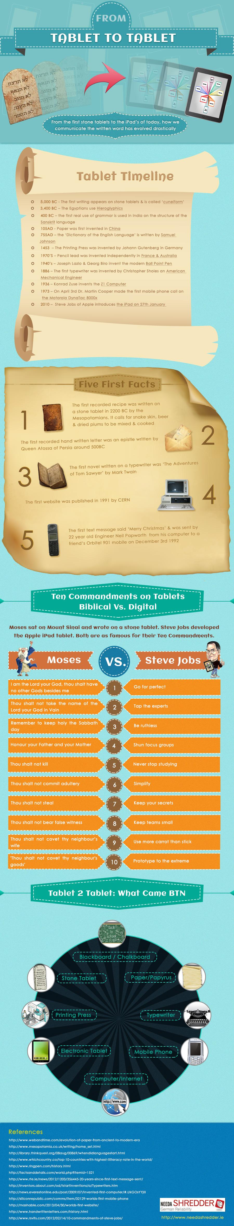 tablet-to-tablet-infographic
