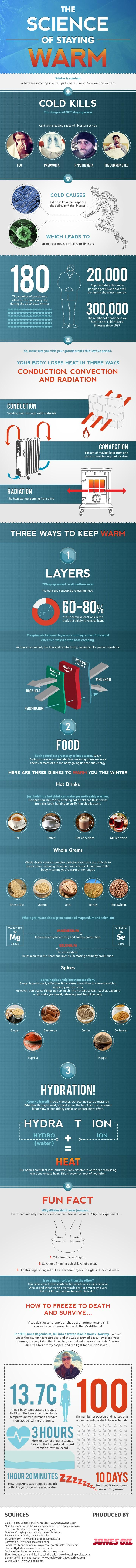 the-science-of-staying-warm-infographic