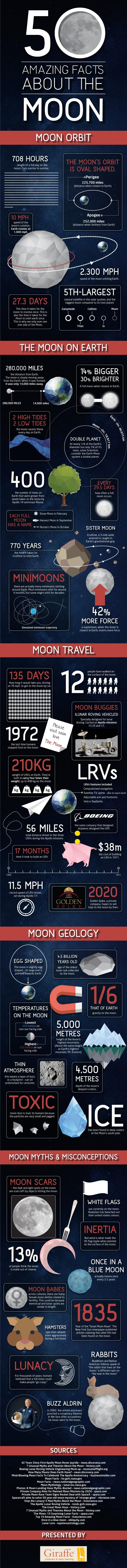 50-facts-about-the-moon-infographic