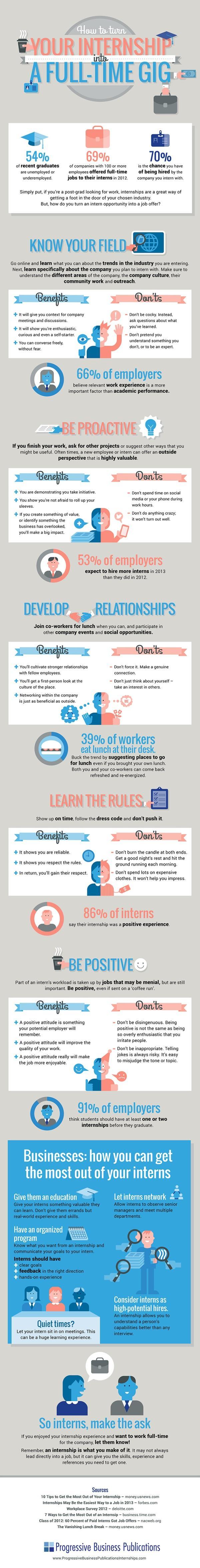 Internship-Infographic