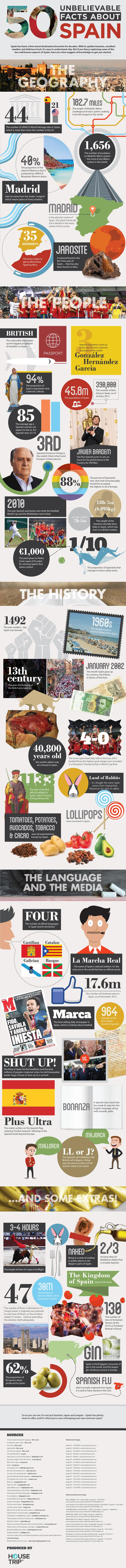 50-Facts-About-Spain