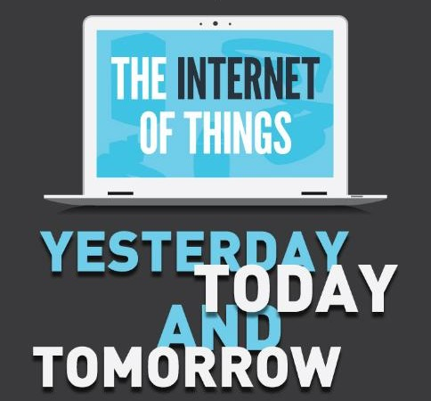 the internet of tomorrow essay The importance of the internet topics: internet, website, world wide web pages: 2 (511 words) published: may 4, 2005 according to a source of wwwinternetworldstatscom, today there are about nine hundreds million people are using the internet on the world.