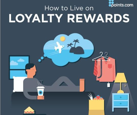 How to Live on Loyalty Rewards Main