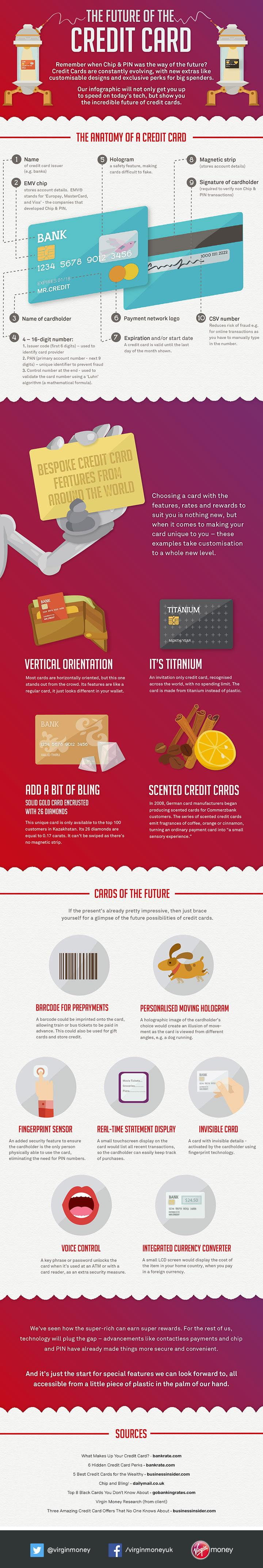 credit-card-infographic