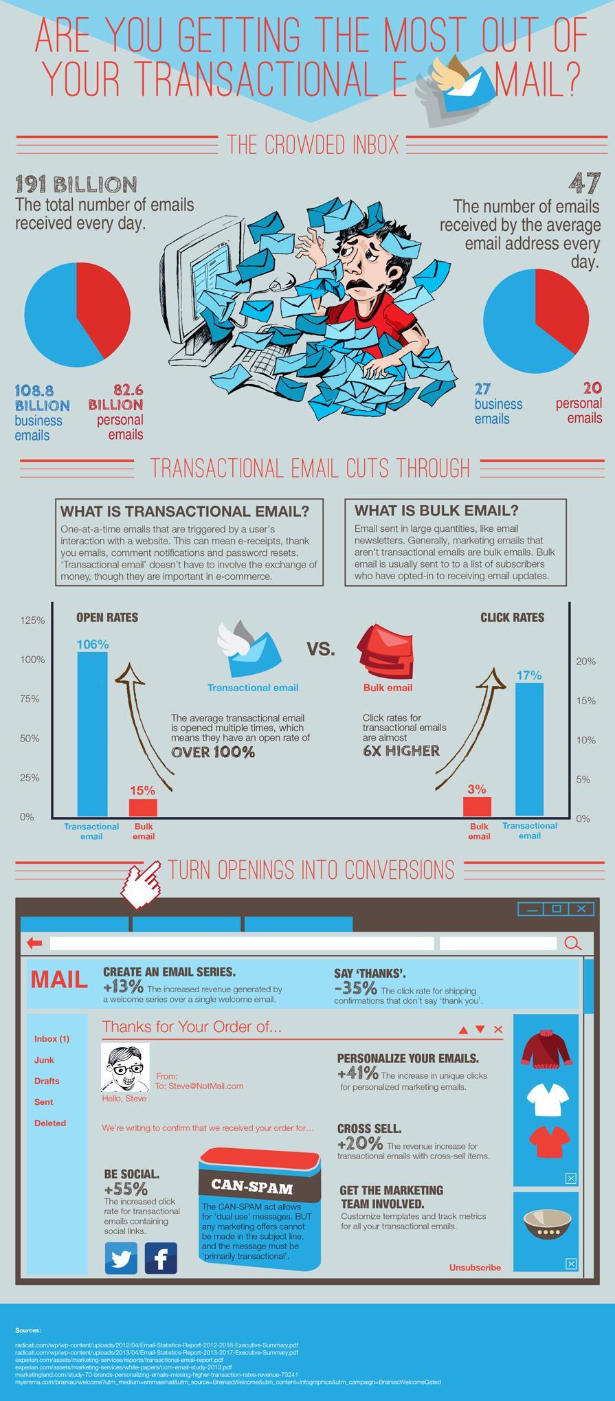 easySMTP_infographic