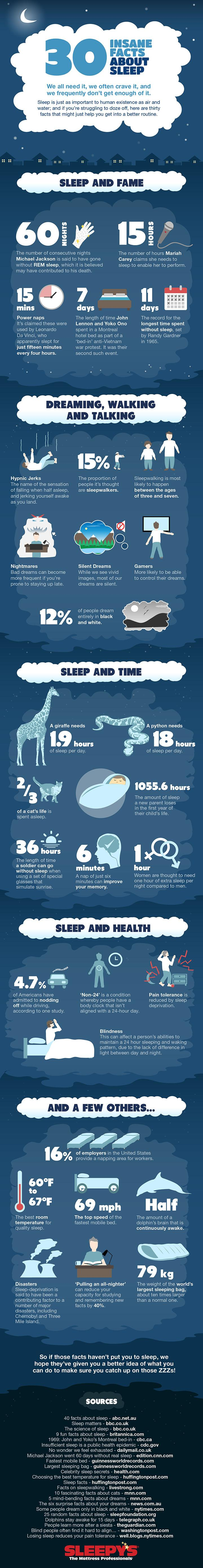 30-Facts-About-Sleep