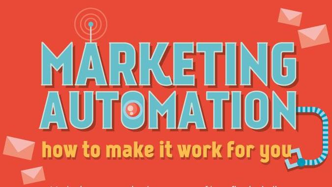 marketing-automation-tools-talent-main