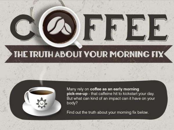 Coffee – The Truth about your Morning Fix Main
