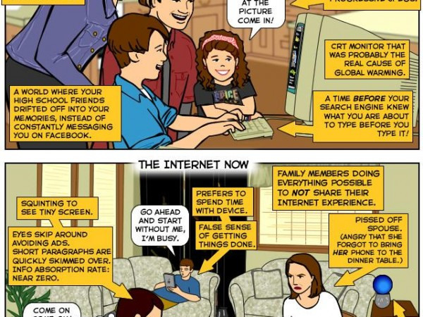 The Internet Then... The Internet Now... (Comic)