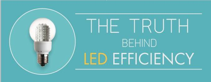 The Truth Behind LED Efficiency Main