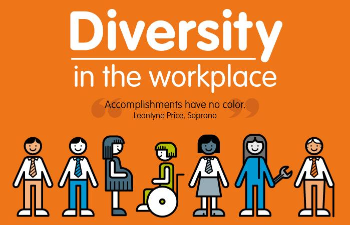 cultural diversity in the workforce Home resource centre hr toolkit diversity at work elements of a diverse workforce diversity at work elements of a diverse workforce in canada, diversity extends beyond race or ethnicity, religion, culture or newcomer status to include factors such as geography, language, politics.