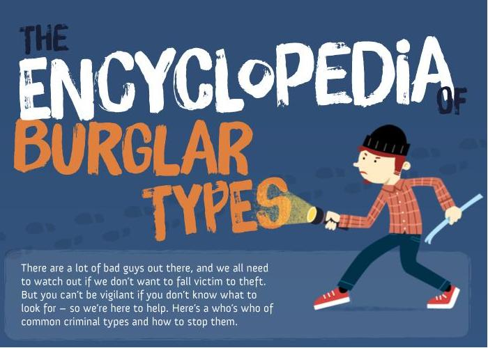 encyclopedia-of-burglar-types-main