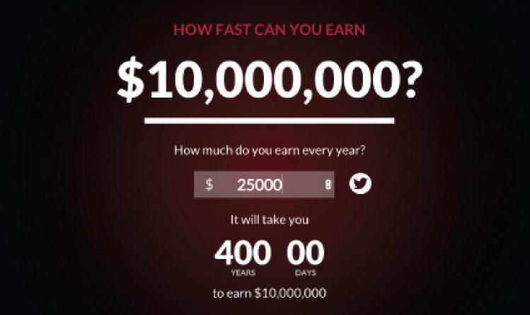 how-fast-can-you-earn-10-000-000-main