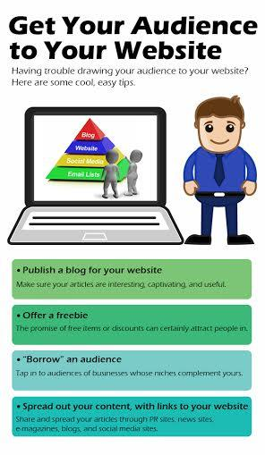 Get Your Audience To Your Website