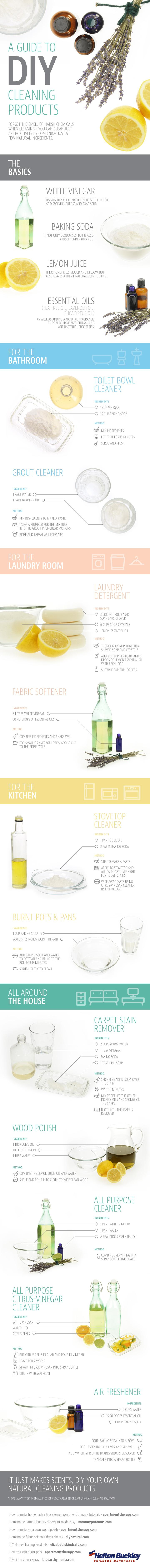 a-guide-to-diy-cleaning-products