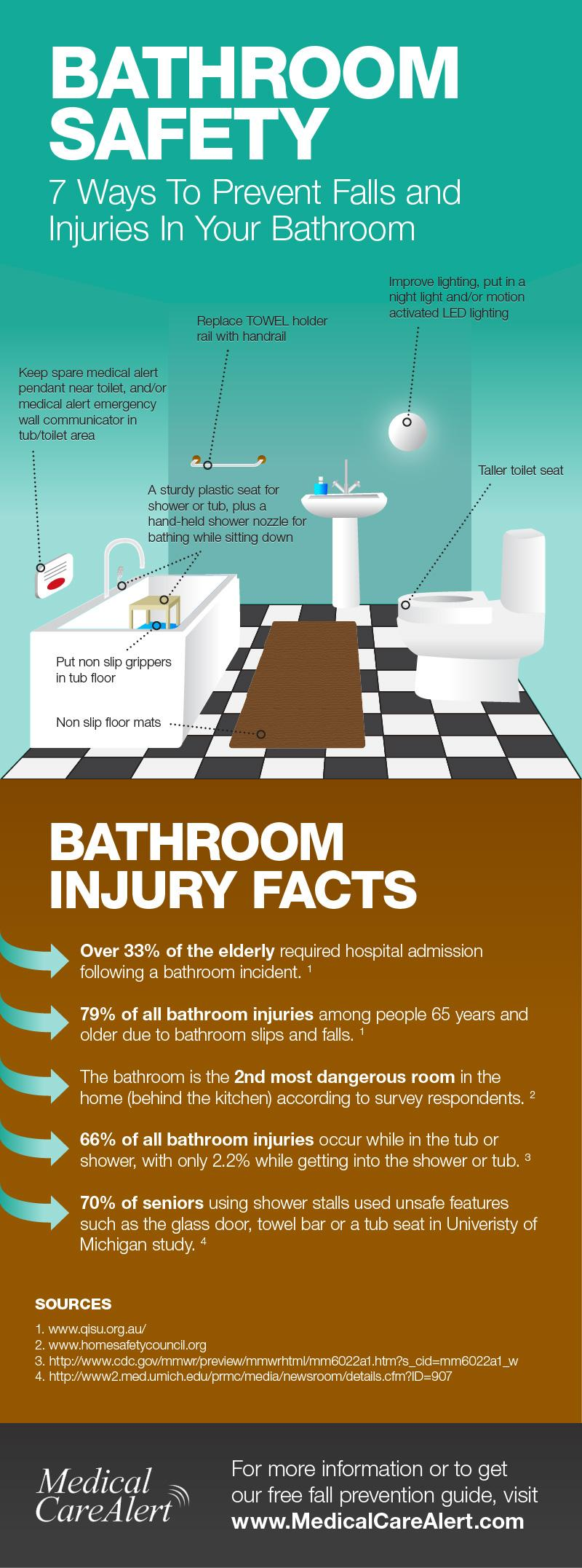 bathroom-safety-infographic