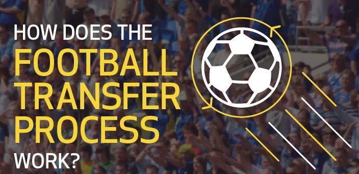 football-transfer-process-main