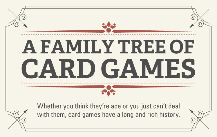 A-Family-Tree-of-Card-Games Main