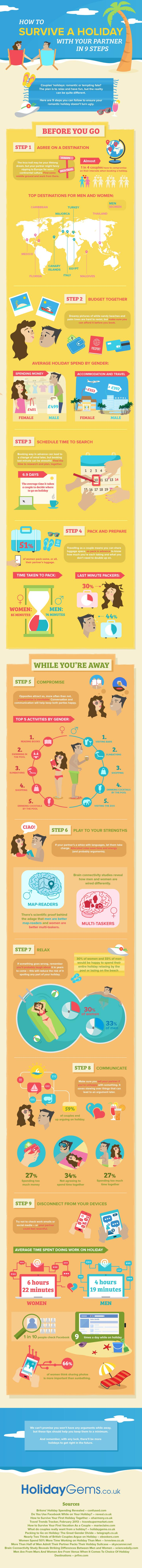 Infographic_SurviveHolidayWithPartner_HolidayGems_SEO
